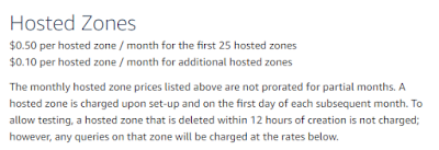 what-is-a-hosted-zone-1-